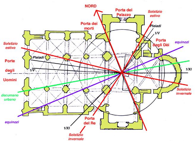 Citt futura on line - Elementi architettonici di una chiesa ...