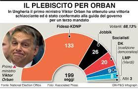 plebiscito orban